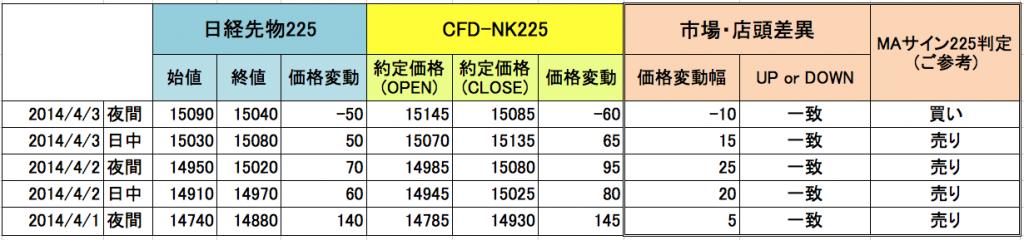 0404-CFD